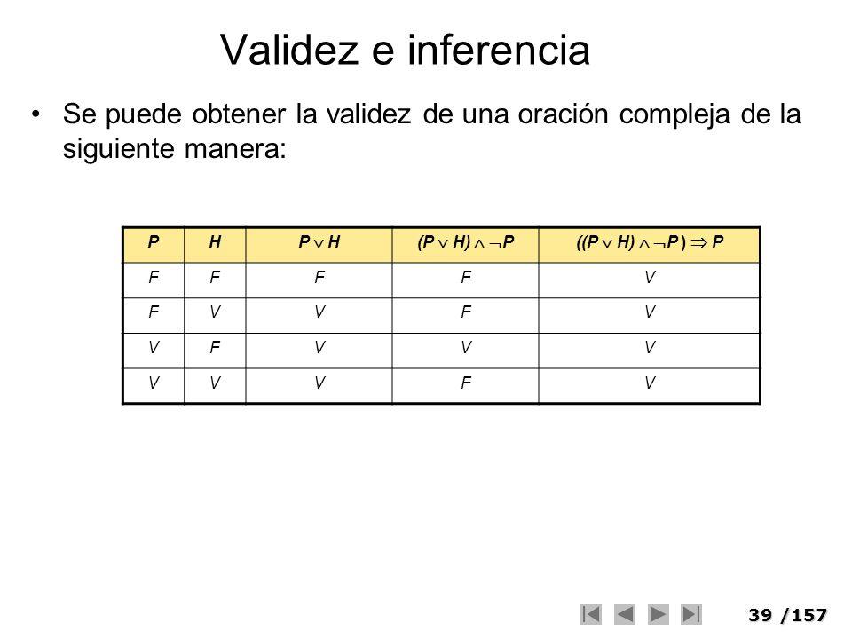39/157 Validez e inferencia Se puede obtener la validez de una oración compleja de la siguiente manera: PH P H(P H) P((P H) P ) P FFFFV FVVFV VFVVV VV