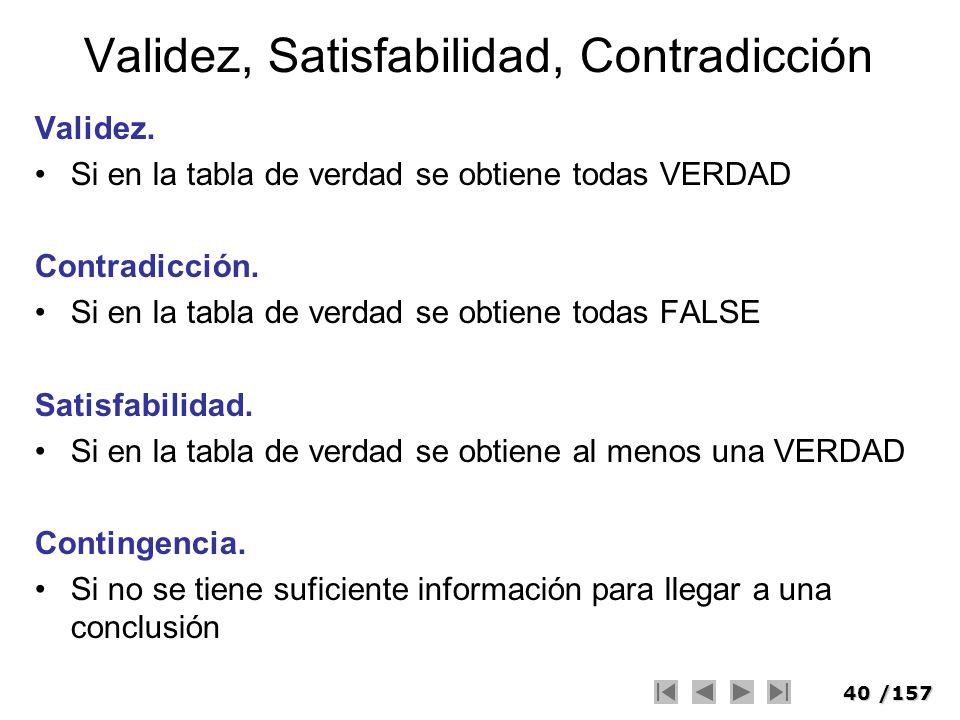 40/157 Validez, Satisfabilidad, Contradicción Validez. Si en la tabla de verdad se obtiene todas VERDAD Contradicción. Si en la tabla de verdad se obt