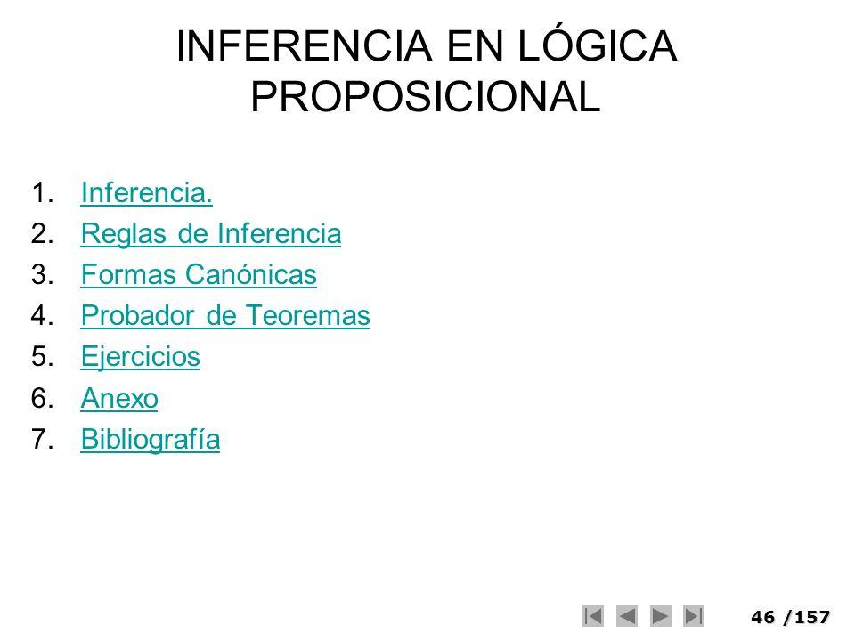 46/157 INFERENCIA EN LÓGICA PROPOSICIONAL 1.Inferencia.Inferencia. 2.Reglas de InferenciaReglas de Inferencia 3.Formas CanónicasFormas Canónicas 4.Pro