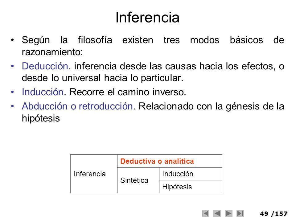 49/157 Inferencia Según la filosofía existen tres modos básicos de razonamiento: Deducción. inferencia desde las causas hacia los efectos, o desde lo