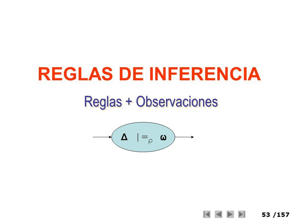 53/157 REGLAS DE INFERENCIA Reglas + Observaciones Δ |= ρ ω