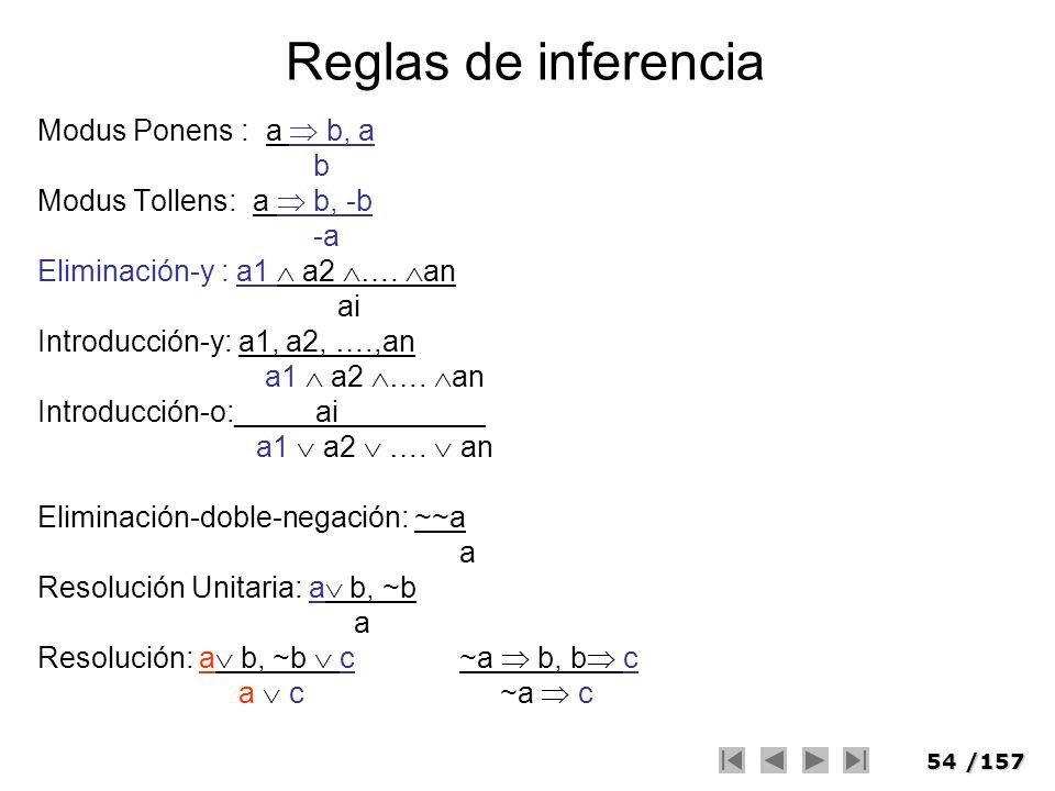 54/157 Reglas de inferencia Modus Ponens : a b, a b Modus Tollens: a b, -b -a Eliminación-y : a1 a2 …. an ai Introducción-y: a1, a2, ….,an a1 a2 …. an