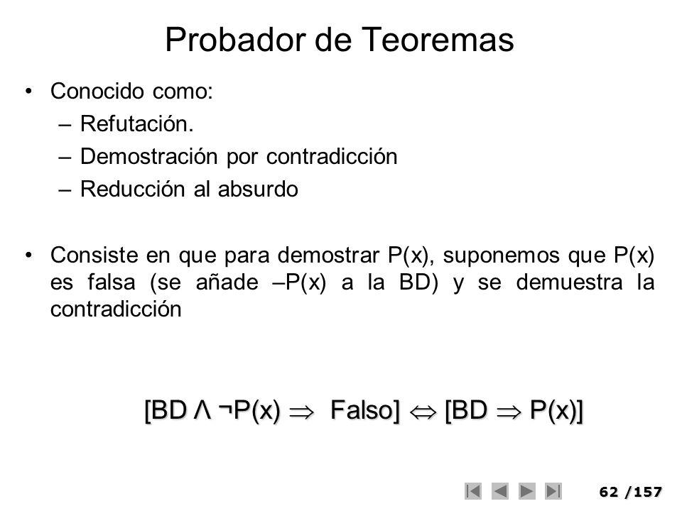 62/157 Probador de Teoremas Conocido como: –Refutación. –Demostración por contradicción –Reducción al absurdo Consiste en que para demostrar P(x), sup