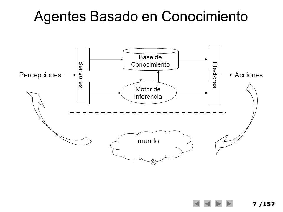 7/157 Agentes Basado en Conocimiento Sensores Efectores Base de Conocimiento Motor de Inferencia PercepcionesAcciones mundo