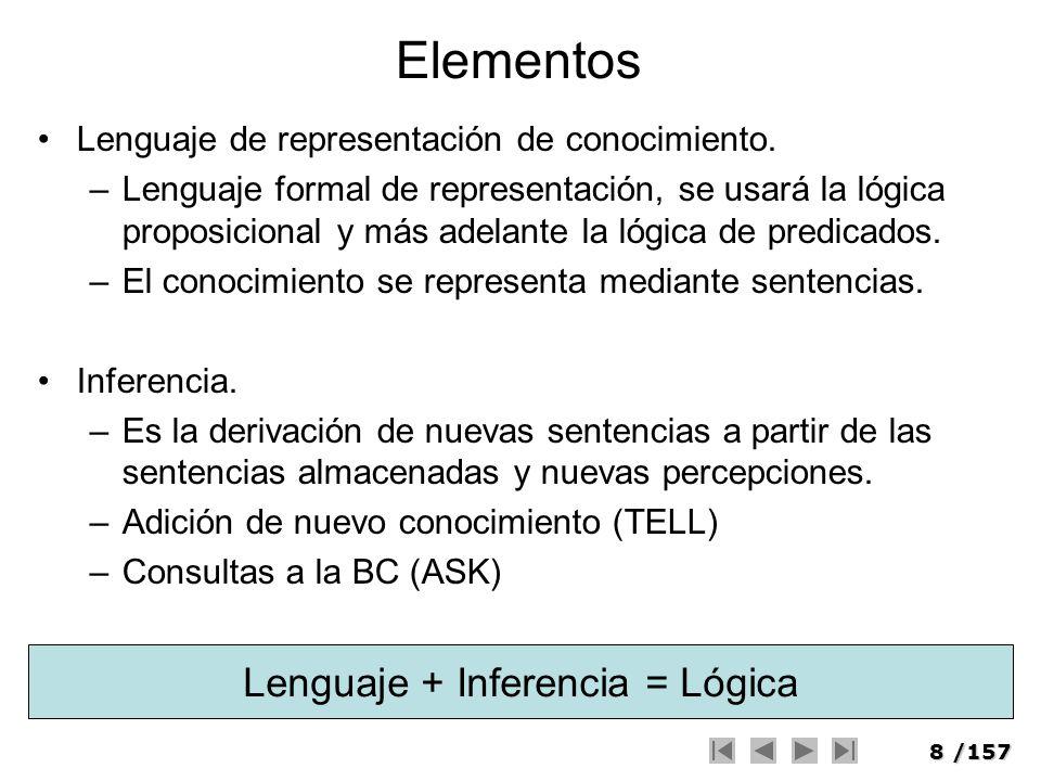 8/157 Elementos Lenguaje de representación de conocimiento. –Lenguaje formal de representación, se usará la lógica proposicional y más adelante la lóg