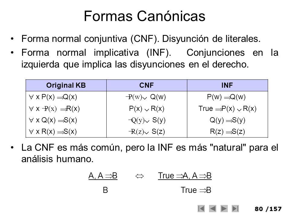 80/157 Formas Canónicas Forma normal conjuntiva (CNF). Disyunción de literales. Forma normal implicativa (INF). Conjunciones en la izquierda que impli