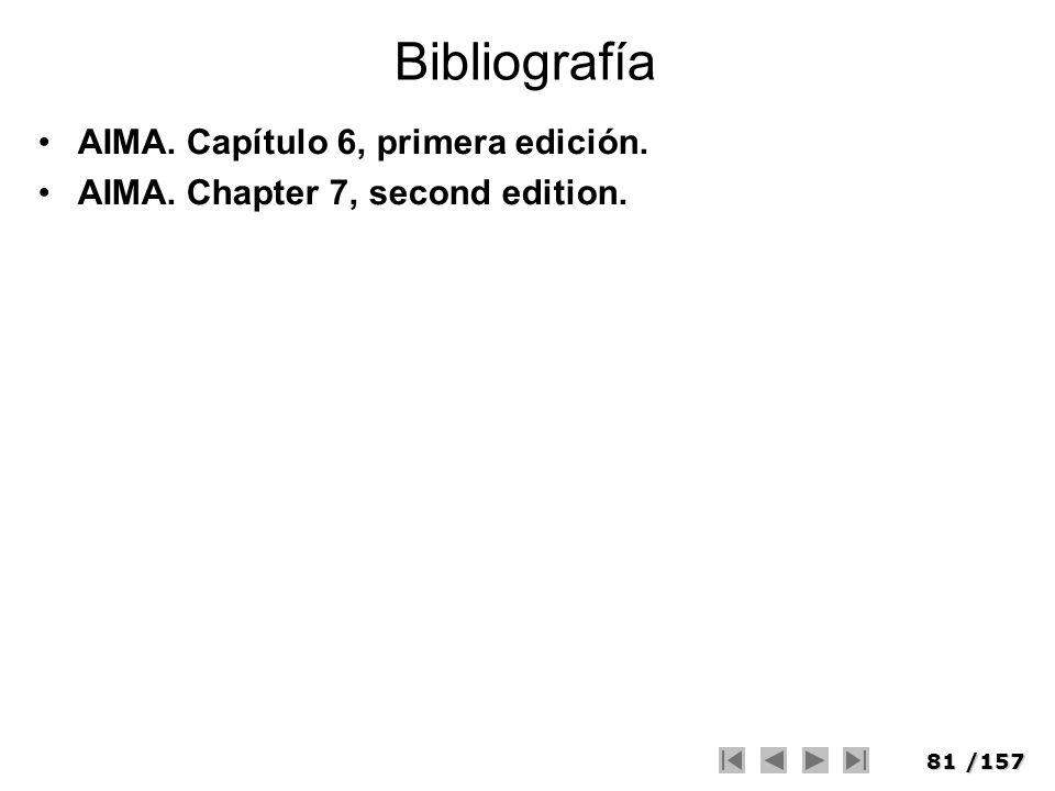 81/157 Bibliografía AIMA. Capítulo 6, primera edición. AIMA. Chapter 7, second edition.