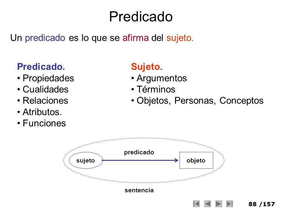 88/157 Predicado Un predicado es lo que se afirma del sujeto. Predicado. Propiedades Cualidades Relaciones Atributos. Funciones Sujeto. Argumentos Tér