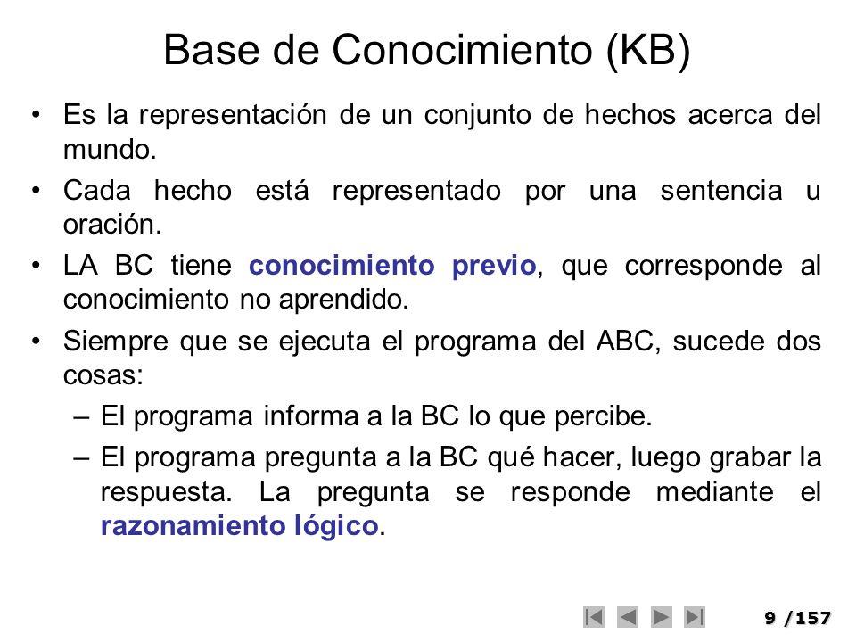 9/157 Base de Conocimiento (KB) Es la representación de un conjunto de hechos acerca del mundo. Cada hecho está representado por una sentencia u oraci