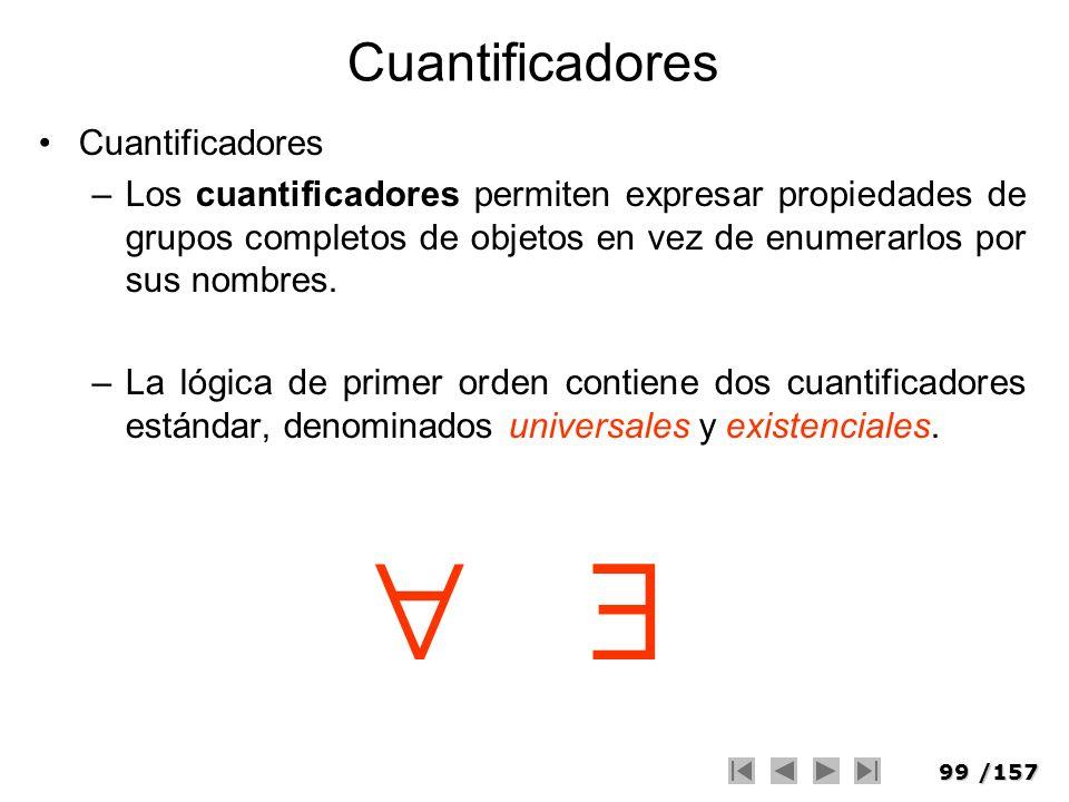 99/157 Cuantificadores –Los cuantificadores permiten expresar propiedades de grupos completos de objetos en vez de enumerarlos por sus nombres. –La ló