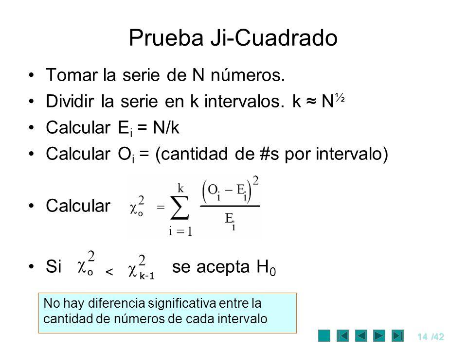 14/42 Prueba Ji-Cuadrado Tomar la serie de N números. Dividir la serie en k intervalos. k N ½ Calcular E i = N/k Calcular O i = (cantidad de #s por in