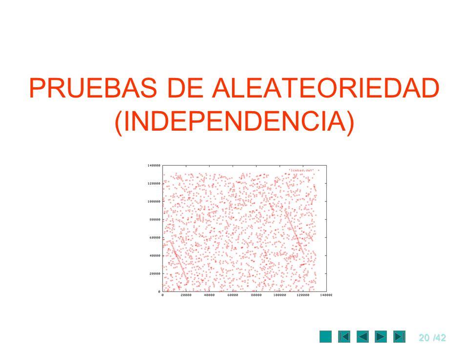 20/42 PRUEBAS DE ALEATEORIEDAD (INDEPENDENCIA)