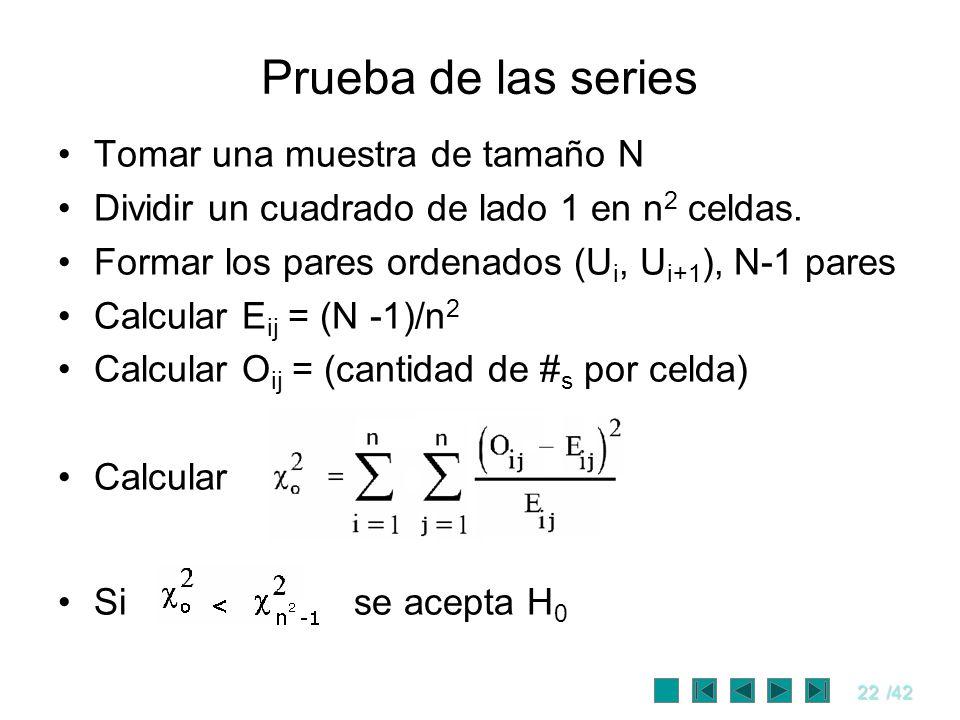 22/42 Prueba de las series Tomar una muestra de tamaño N Dividir un cuadrado de lado 1 en n 2 celdas. Formar los pares ordenados (U i, U i+1 ), N-1 pa