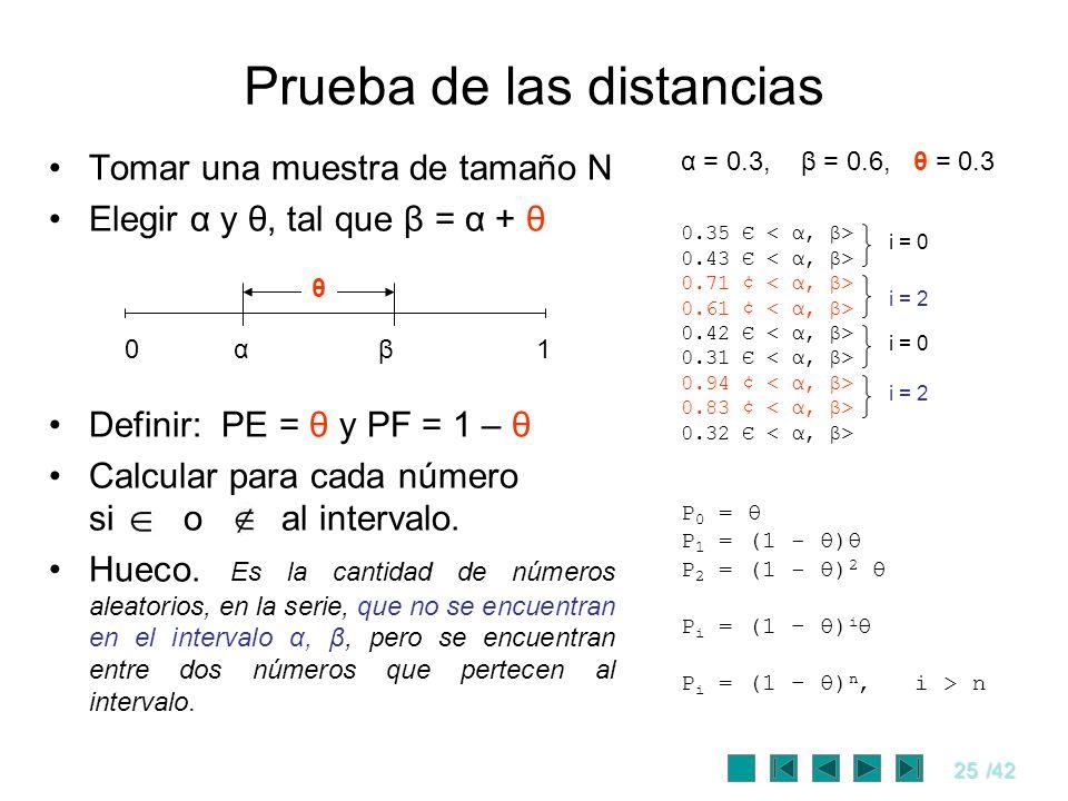 25/42 Prueba de las distancias Tomar una muestra de tamaño N Elegir α y θ, tal que β = α + θ Definir: PE = θ y PF = 1 – θ Calcular para cada número si