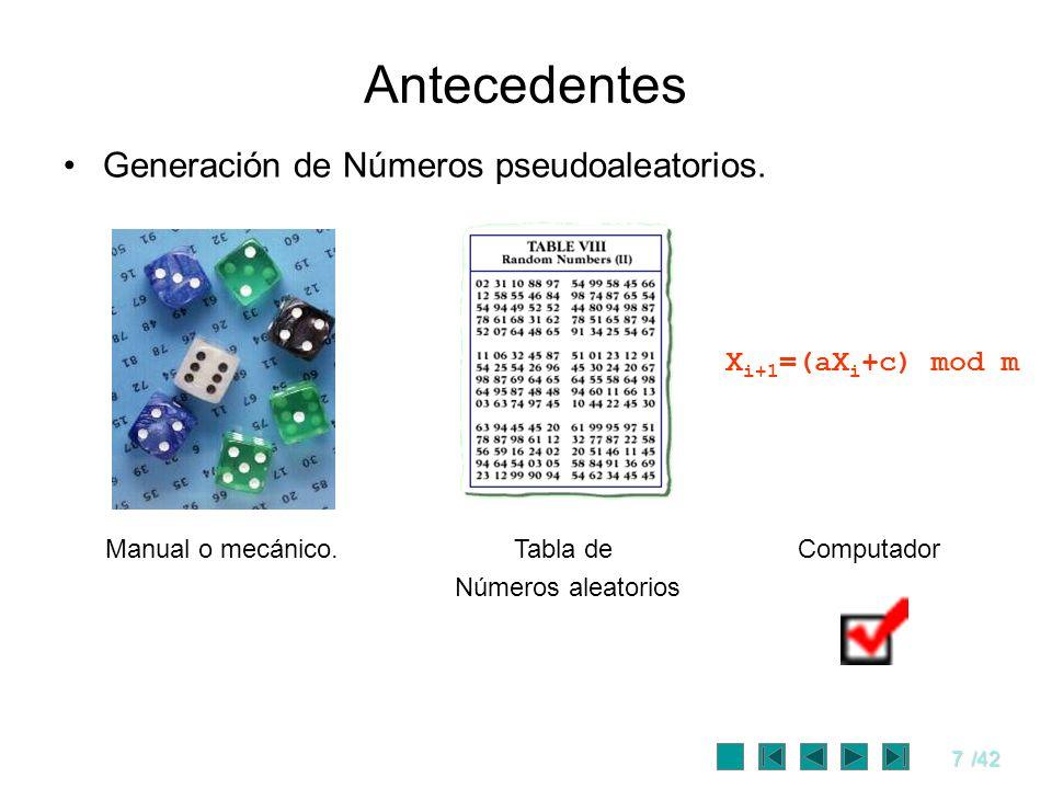 7/42 Antecedentes Generación de Números pseudoaleatorios. X i+1 =(aX i +c) mod m Manual o mecánico.Tabla de Números aleatorios Computador