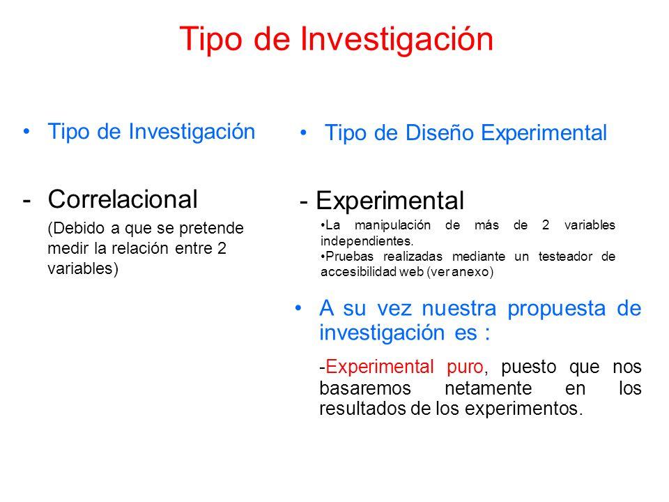 Tipo de Investigación -Correlacional (Debido a que se pretende medir la relación entre 2 variables) Tipo de Diseño Experimental - Experimental A su ve