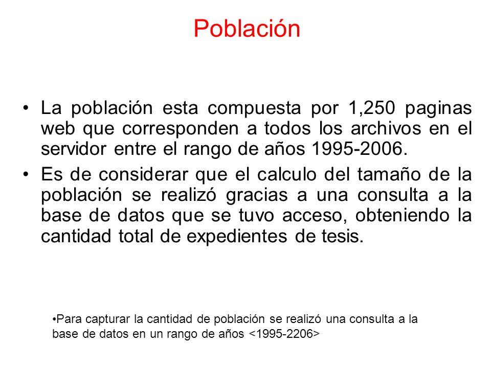Población La población esta compuesta por 1,250 paginas web que corresponden a todos los archivos en el servidor entre el rango de años 1995-2006. Es
