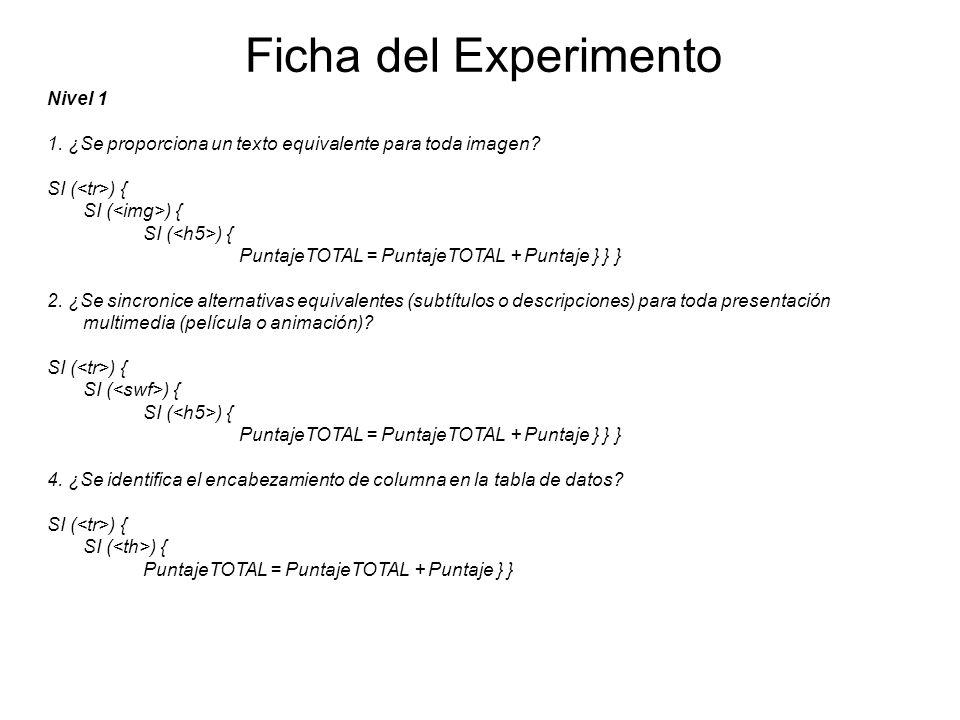 Ficha del Experimento Nivel 1 1. ¿Se proporciona un texto equivalente para toda imagen? SI ( ) { PuntajeTOTAL = PuntajeTOTAL + Puntaje } } } 2. ¿Se si
