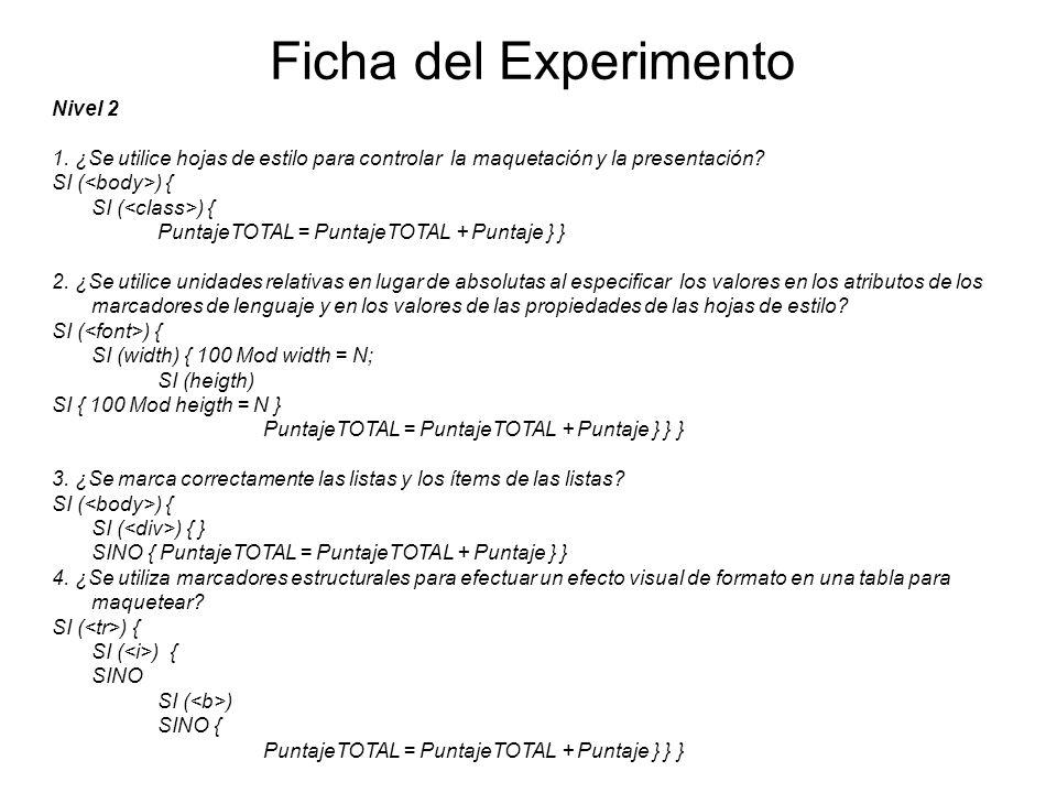 Ficha del Experimento Nivel 2 1. ¿Se utilice hojas de estilo para controlar la maquetación y la presentación? SI ( ) { PuntajeTOTAL = PuntajeTOTAL + P