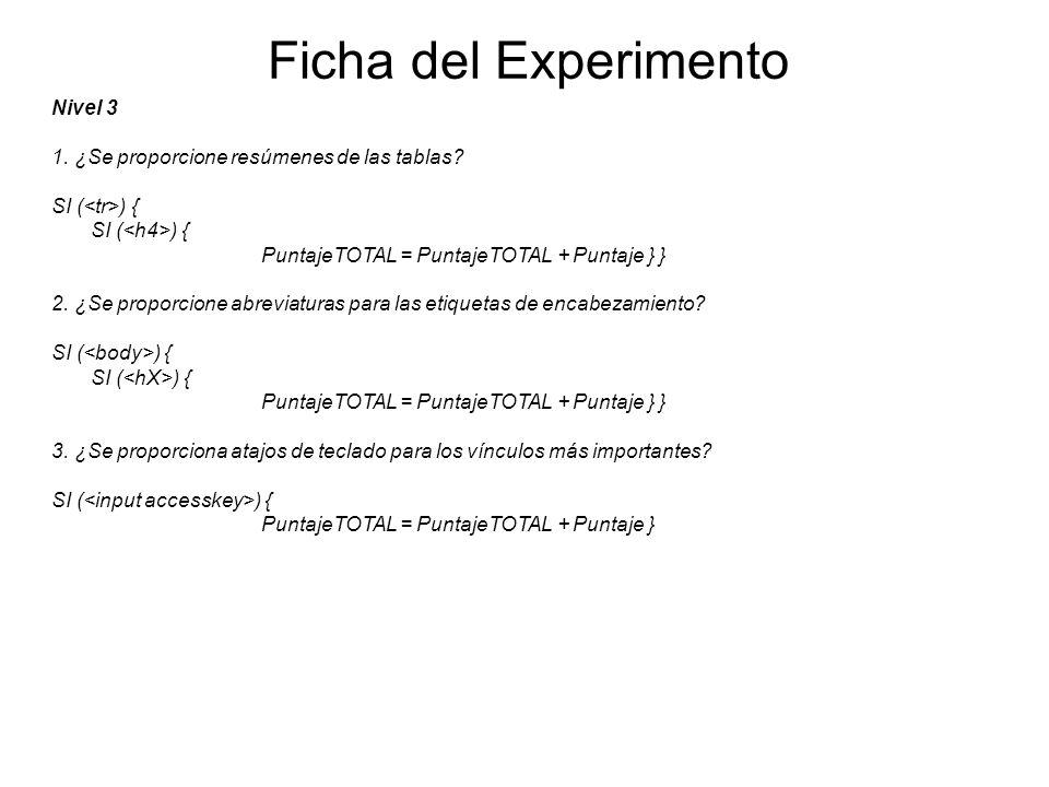 Ficha del Experimento Nivel 3 1. ¿Se proporcione resúmenes de las tablas? SI ( ) { PuntajeTOTAL = PuntajeTOTAL + Puntaje } } 2. ¿Se proporcione abrevi