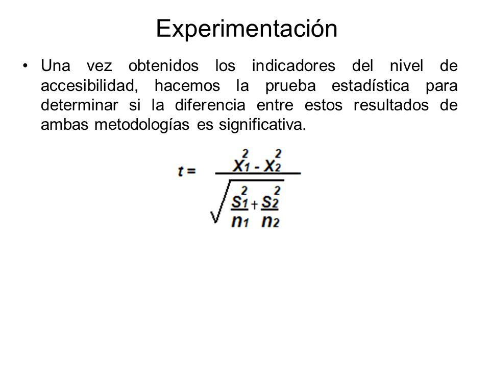 Experimentación Una vez obtenidos los indicadores del nivel de accesibilidad, hacemos la prueba estadística para determinar si la diferencia entre est