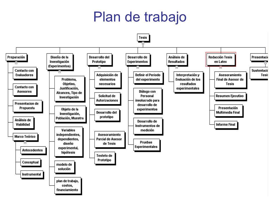 Plan de trabajo En riesgo No define el objeto de la investigación (población y muestra). No define las variables controlables y no controlables. Los r