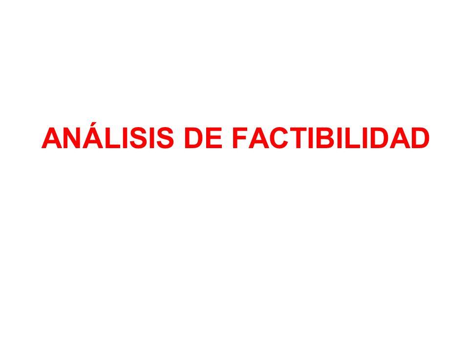ANÁLISIS DE FACTIBILIDAD