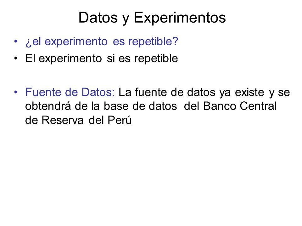 Datos y Experimentos ¿el experimento es repetible? El experimento si es repetible Fuente de Datos: La fuente de datos ya existe y se obtendrá de la ba