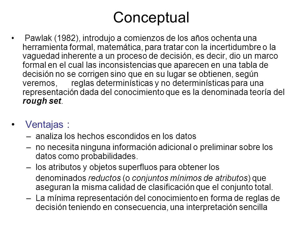 Conceptual Pawlak (1982), introdujo a comienzos de los años ochenta una herramienta formal, matemática, para tratar con la incertidumbre o la vaguedad