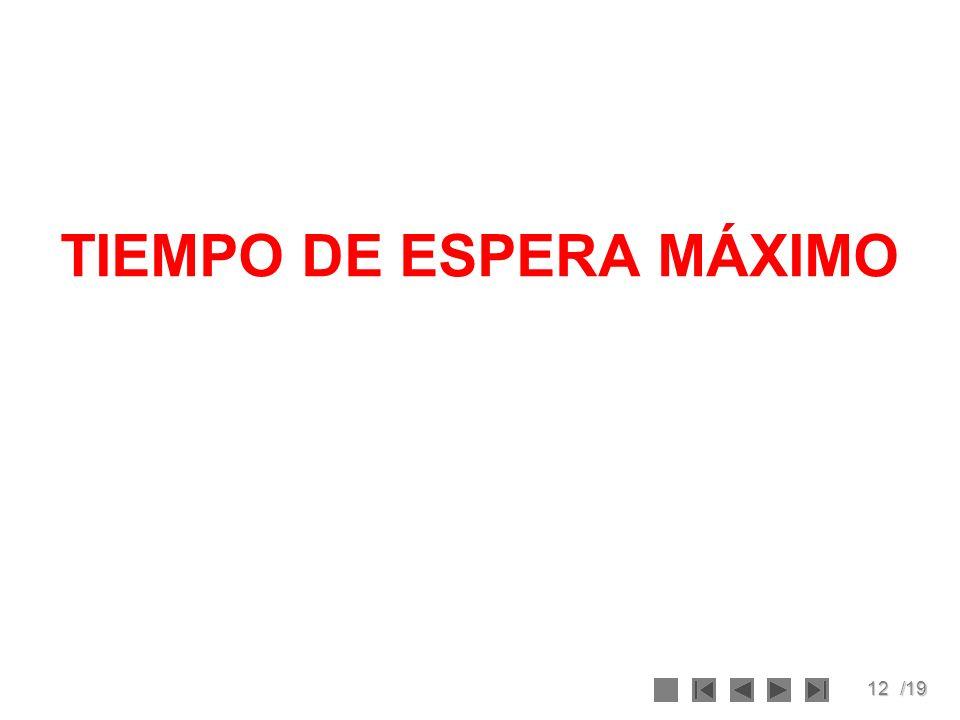 12/19 TIEMPO DE ESPERA MÁXIMO