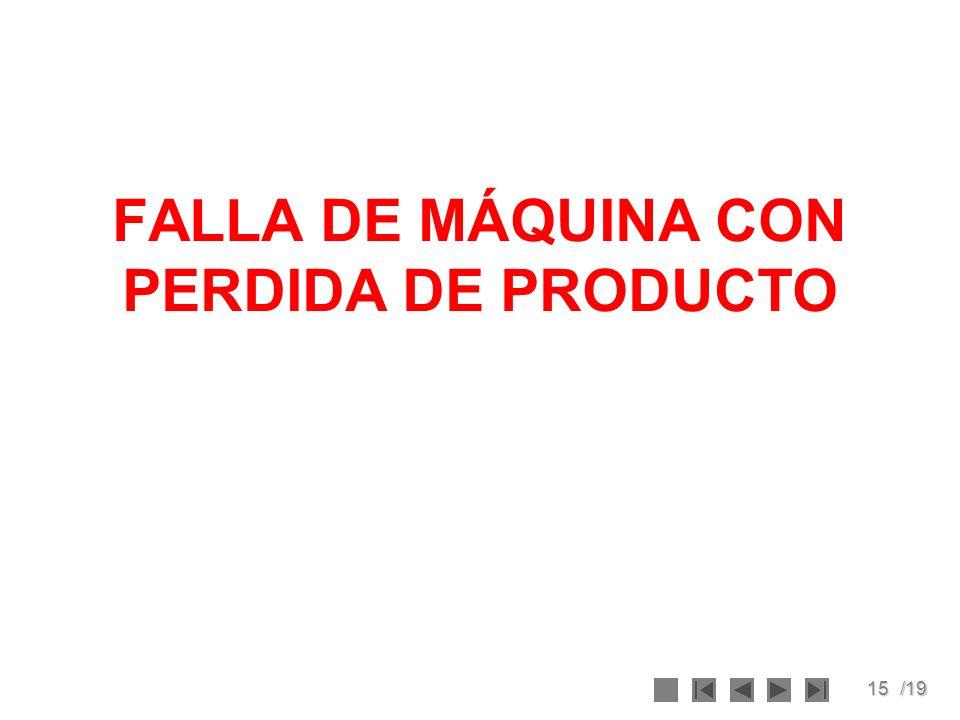 15/19 FALLA DE MÁQUINA CON PERDIDA DE PRODUCTO