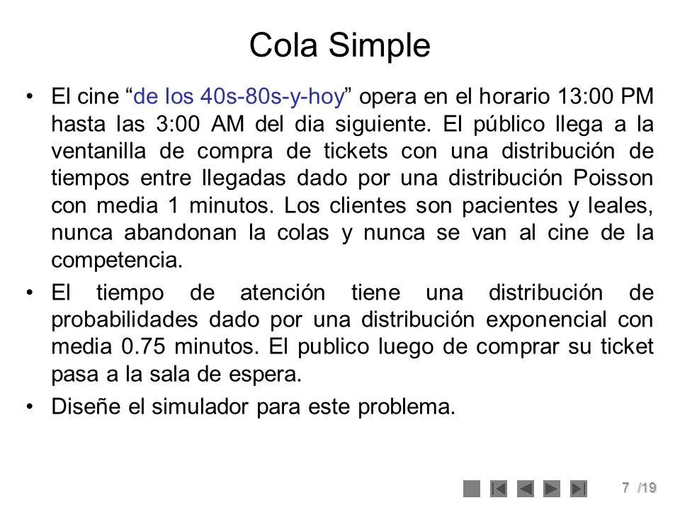 8/19 Cola Simple 1.Llegar al sistema 2.Salir del Sistema 3.Entrar a cola 4.Salir de cola 5.Iniciar espera 6.Fin espera 7.Inicio Servicio 8.Fin Servicio 1 3 5 4 67 8 2 8 1 7 8