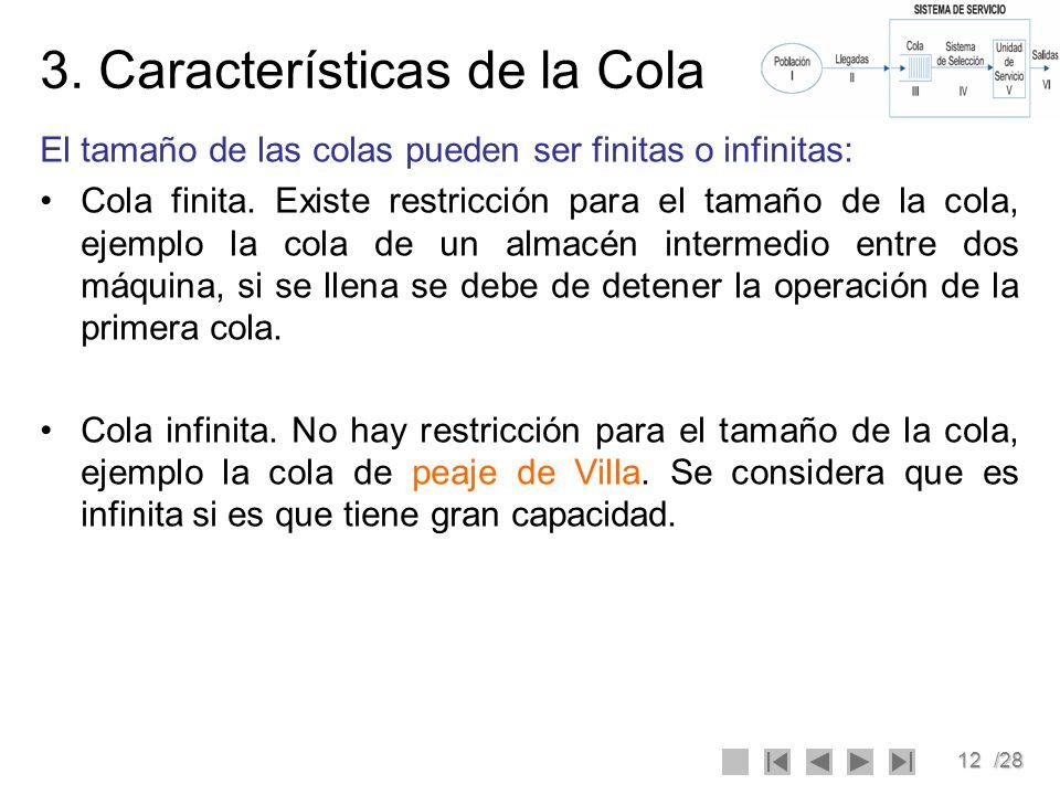 12/28 3. Características de la Cola El tamaño de las colas pueden ser finitas o infinitas: Cola finita. Existe restricción para el tamaño de la cola,