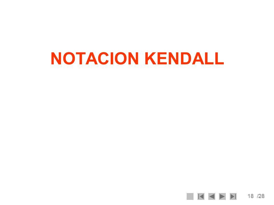 18/28 NOTACION KENDALL