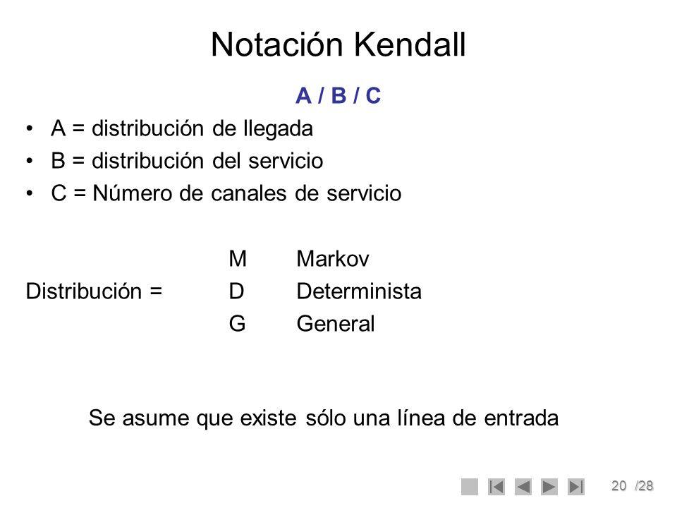 20/28 Notación Kendall A / B / C A = distribución de llegada B = distribución del servicio C = Número de canales de servicio MMarkov Distribución =DDe