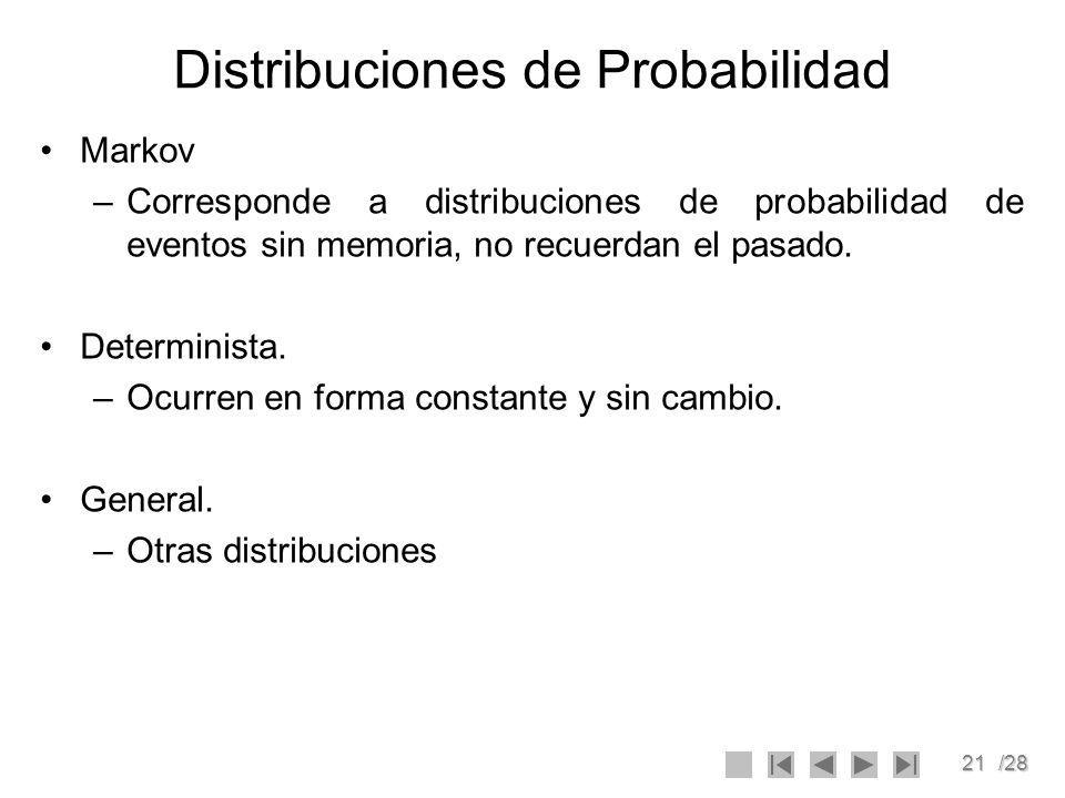 21/28 Distribuciones de Probabilidad Markov –Corresponde a distribuciones de probabilidad de eventos sin memoria, no recuerdan el pasado. Determinista