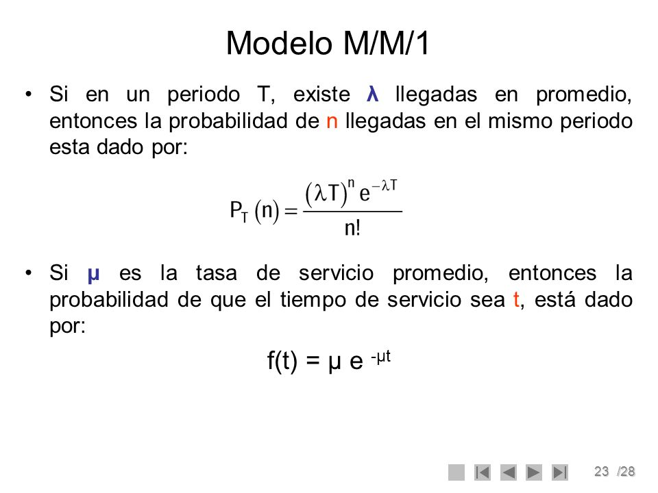23/28 Modelo M/M/1 Si en un periodo T, existe λ llegadas en promedio, entonces la probabilidad de n llegadas en el mismo periodo esta dado por: Si μ e