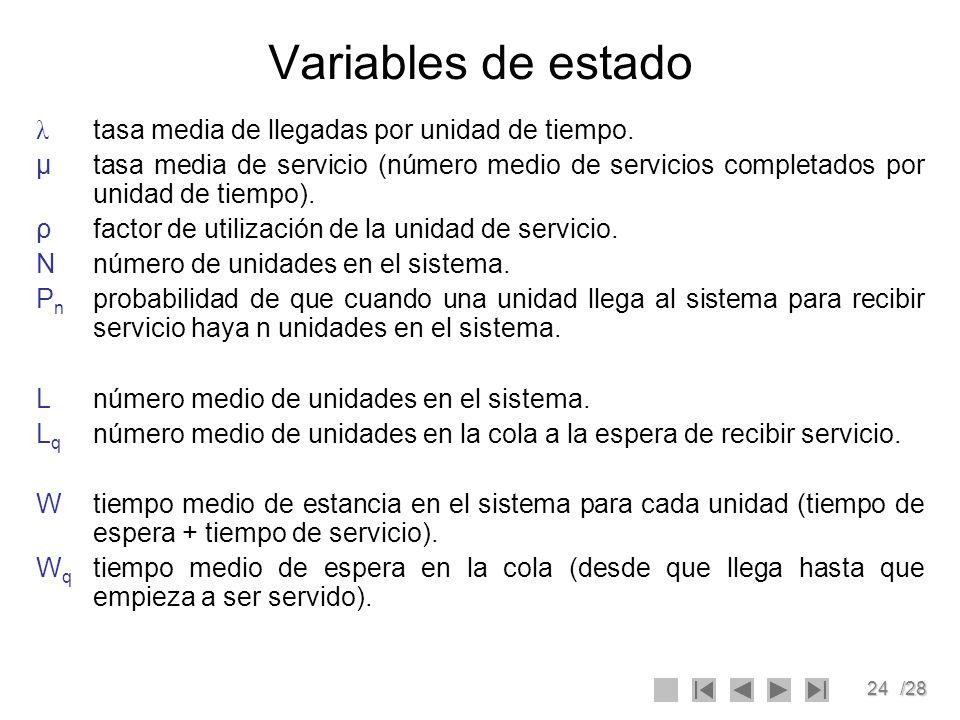 24/28 Variables de estado λ tasa media de llegadas por unidad de tiempo. μtasa media de servicio (número medio de servicios completados por unidad de