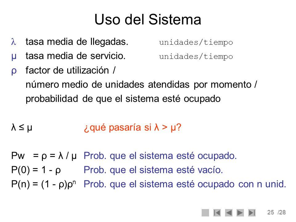25/28 Uso del Sistema λ tasa media de llegadas. unidades/tiempo μtasa media de servicio. unidades/tiempo ρfactor de utilización / número medio de unid