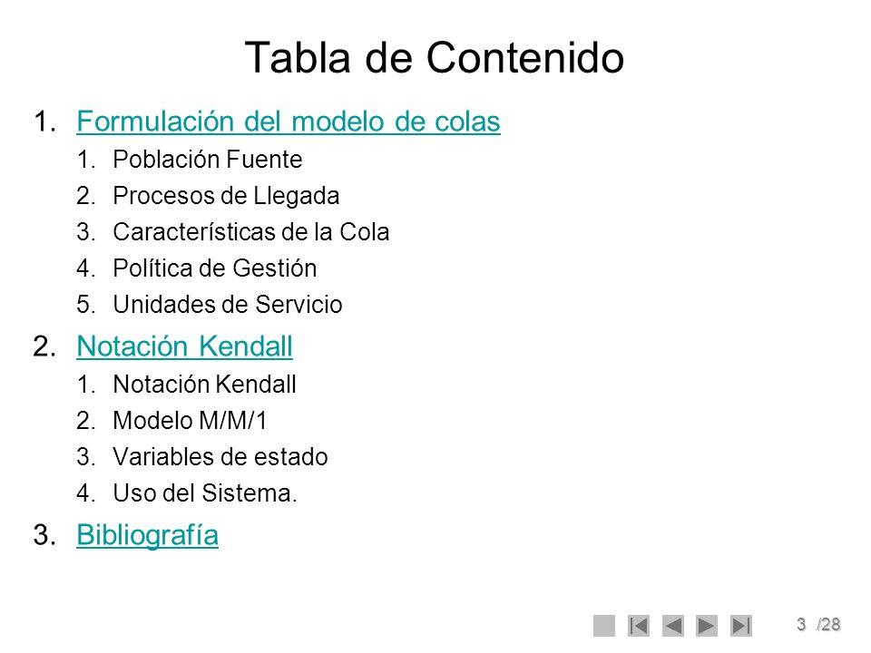 3/28 Tabla de Contenido 1.Formulación del modelo de colasFormulación del modelo de colas 1.Población Fuente 2.Procesos de Llegada 3.Características de