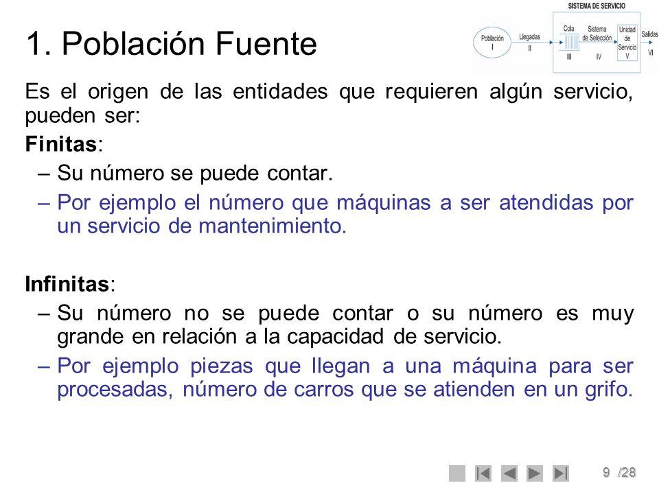 9/28 1. Población Fuente Es el origen de las entidades que requieren algún servicio, pueden ser: Finitas: –Su número se puede contar. –Por ejemplo el