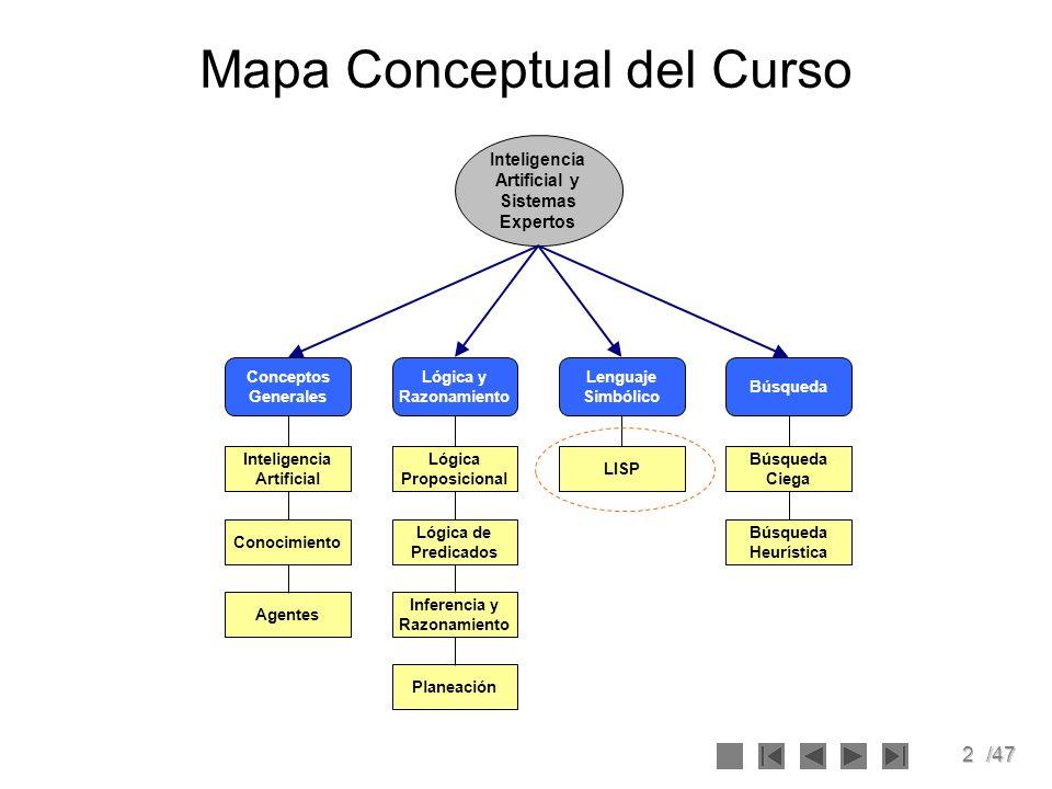 2/47 Mapa Conceptual del Curso Inteligencia Artificial y Sistemas Expertos Lenguaje Simbólico LISP Búsqueda Búsqueda Ciega Búsqueda Heurística Planeac