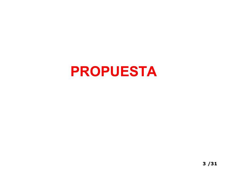 14/31 Muestra Dada la poblacion de 2 mayorista, La muestra estará representada por el mayor de los dos,este cuenta con el 65,5% de participacion en el mercado.