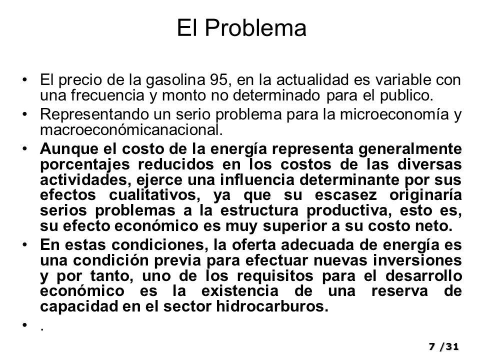 8/31 Objetivo Pronosticar precios con un error menor al 10% mensual de la gasolina 95 en un horizonte de 1 año.