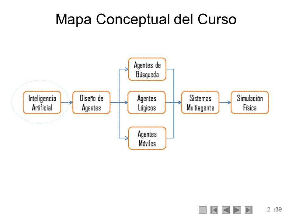 2/39 Mapa Conceptual del Curso