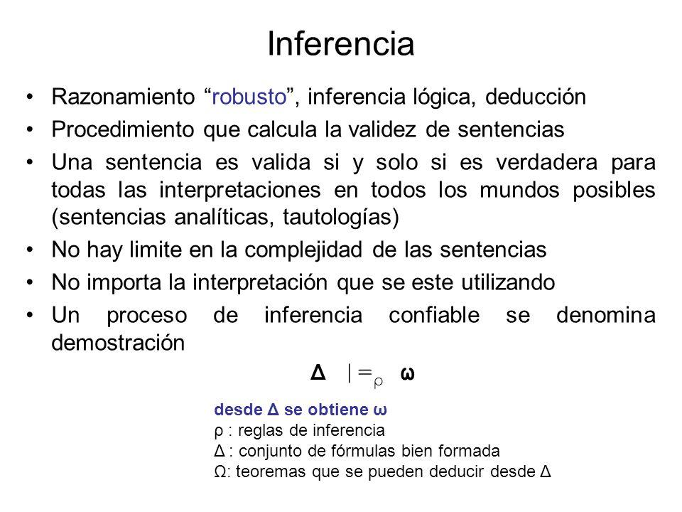 Inferencia Razonamiento robusto, inferencia lógica, deducción Procedimiento que calcula la validez de sentencias Una sentencia es valida si y solo si es verdadera para todas las interpretaciones en todos los mundos posibles (sentencias analíticas, tautologías) No hay limite en la complejidad de las sentencias No importa la interpretación que se este utilizando Un proceso de inferencia confiable se denomina demostración Δ |= ρ ω desde Δ se obtiene ω ρ : reglas de inferencia Δ : conjunto de fórmulas bien formada Ω: teoremas que se pueden deducir desde Δ