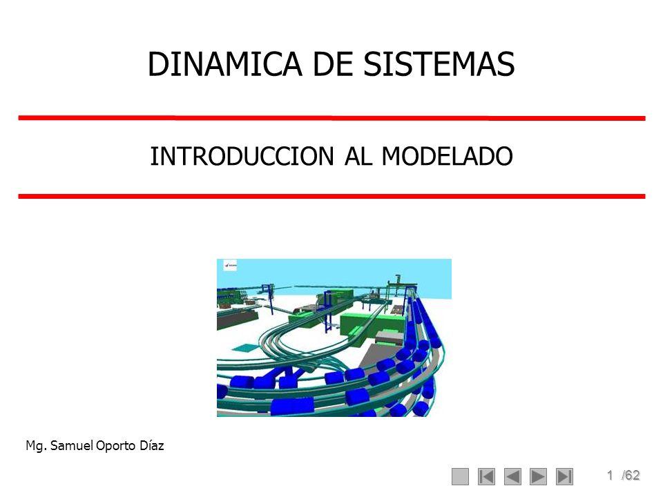 1/62 INTRODUCCION AL MODELADO DINAMICA DE SISTEMAS Mg. Samuel Oporto Díaz