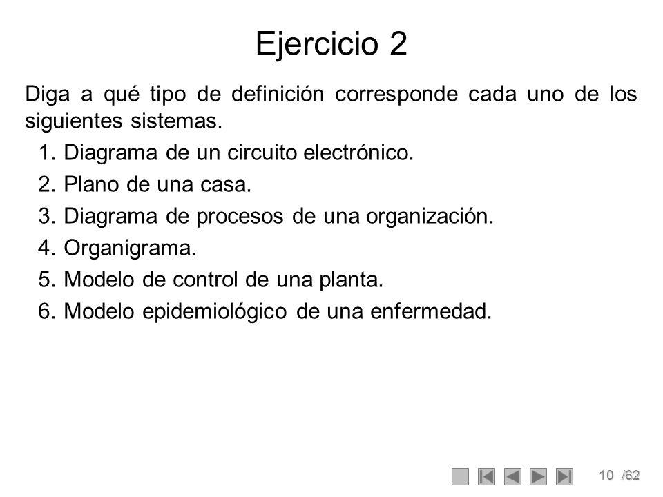 10/62 Ejercicio 2 Diga a qué tipo de definición corresponde cada uno de los siguientes sistemas. 1.Diagrama de un circuito electrónico. 2.Plano de una