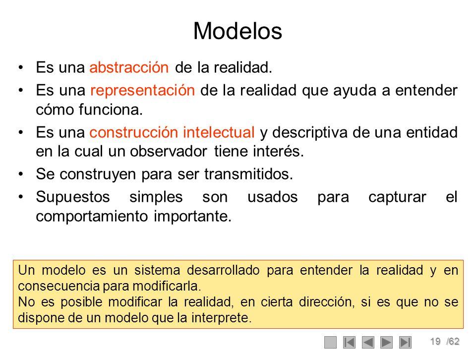 19/62 Modelos Es una abstracción de la realidad. Es una representación de la realidad que ayuda a entender cómo funciona. Es una construcción intelect