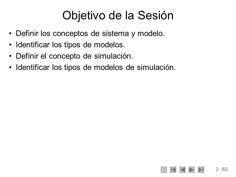 2/62 Objetivo de la Sesión Definir los conceptos de sistema y modelo. Identificar los tipos de modelos. Definir el concepto de simulación. Identificar